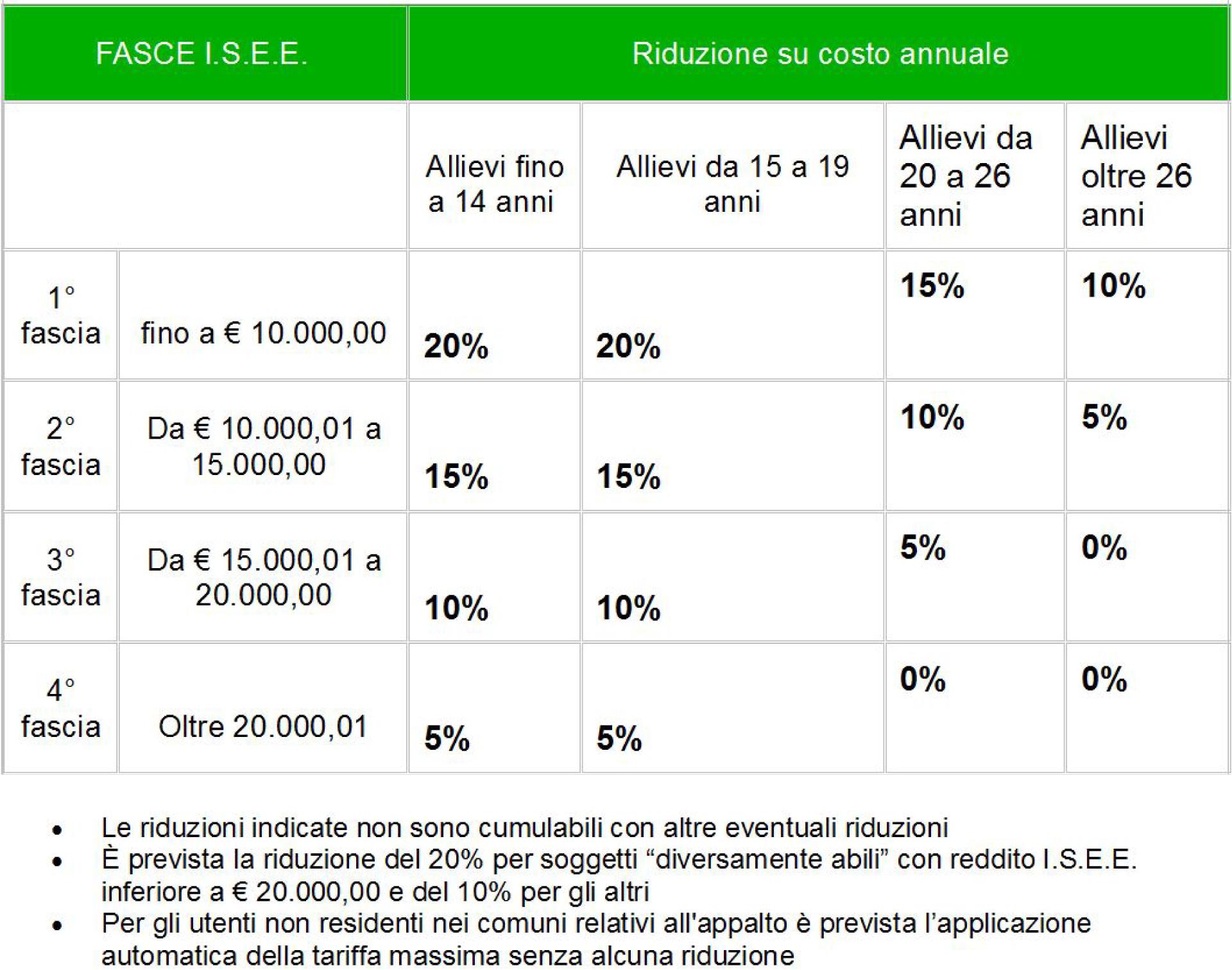 Účtování zaměstnanecké půjčky picture 7